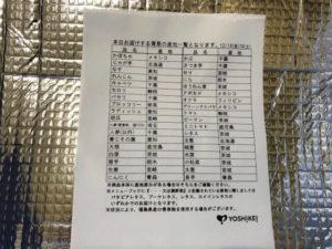 ヨシケイ 野菜産地一覧表
