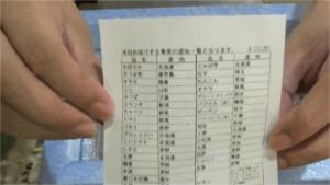 ヨシケイ 本日お届けする野菜の産地一覧表